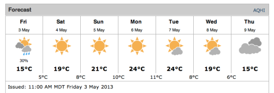Calgary Weather... wheeeeeee!